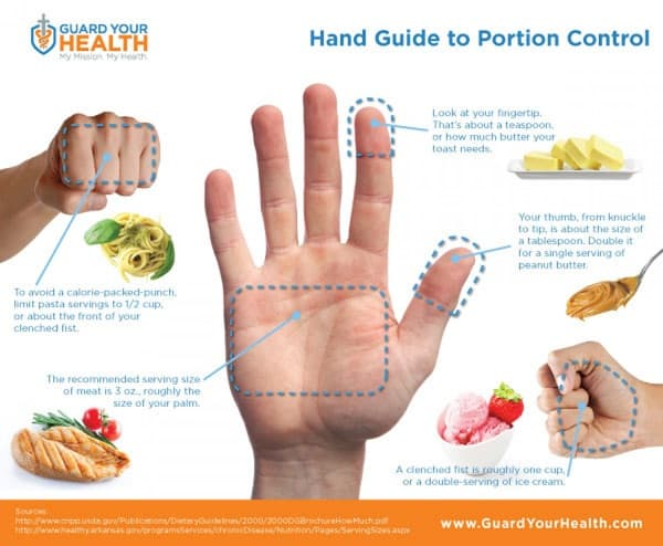 portion sizes guidelines