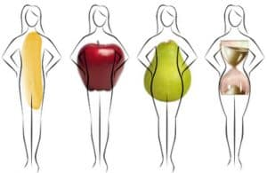 get rid of a pear shaped body