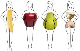 How to Get Rid of Pear Shaped Body
