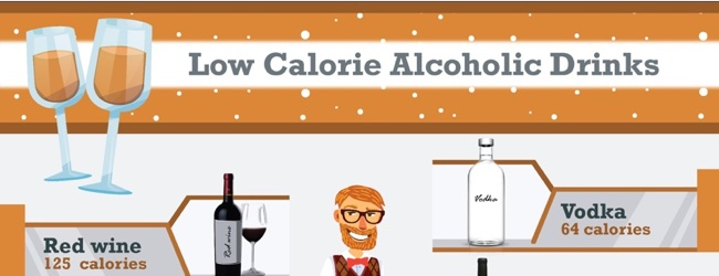 Low Calorie Alcoholic Drinks Infographic
